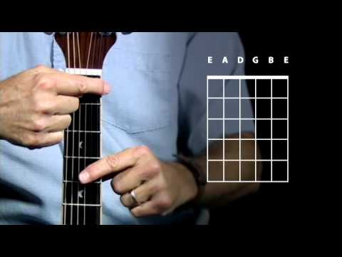 How to Read Guitar Chord Charts - Acoustic Guitar Lessons for ...