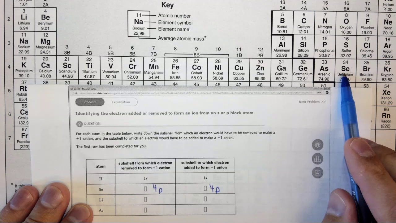 82p identifying the electron added or removed to form an ion from 82p identifying the electron added or removed to form an ion from an s or p block atom biocorpaavc