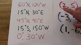 How to Find Coordinates Using Latitude and Longitude