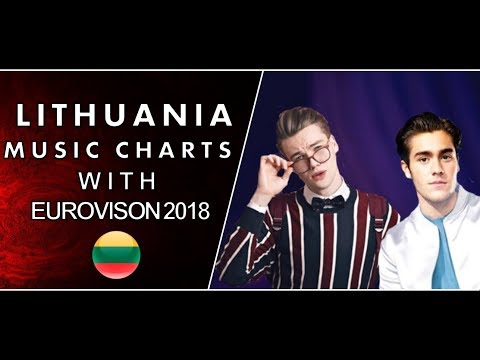 Eurovision 2018 — Songs In Lithuania Music Charts