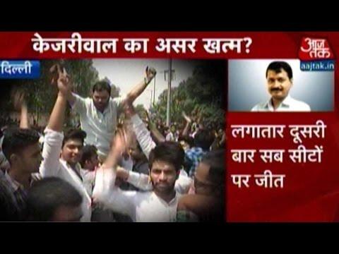 BJP's Student Wing ABVP Sweeps Delhi University Elections