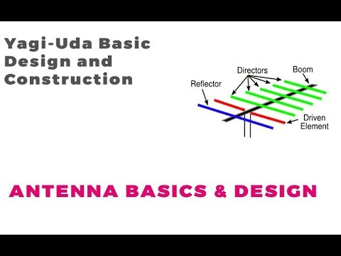 Yagi Uda Basic Design and Construction | Easy Antenna Tutorial thumbnail