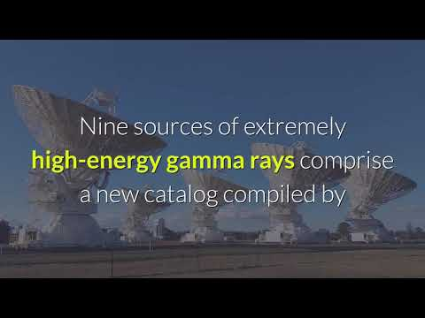 Latest research about high energy particles