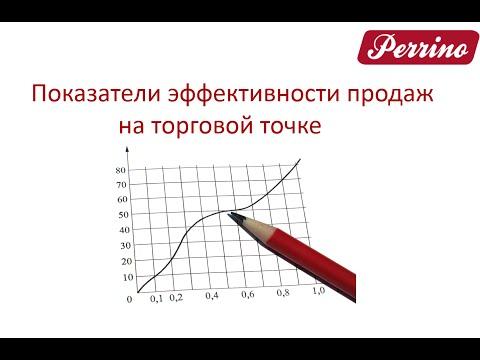 Показатели эффективности продаж на торговой точке