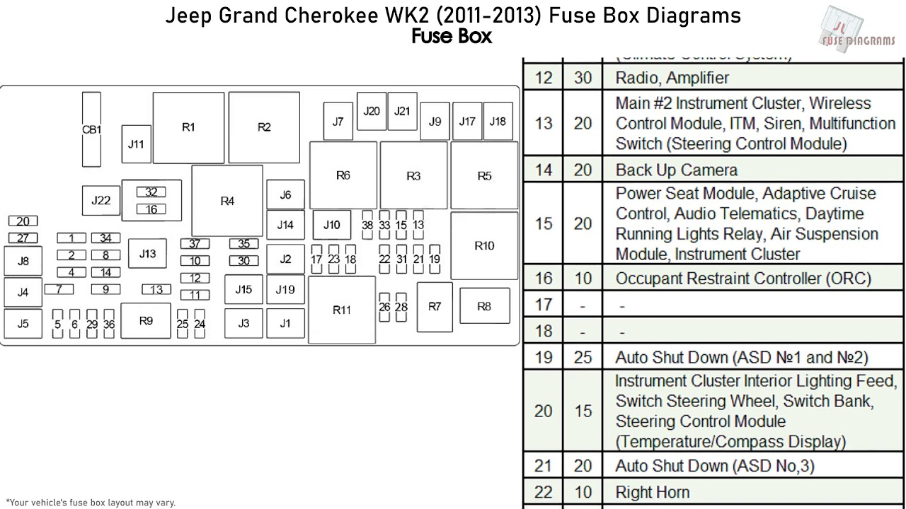 [GJFJ_338]  Jeep Grand Cherokee WK2 (2011-2013) Fuse Box Diagrams - YouTube | 2015 Jeep Compass Fuse Diagram |  | YouTube