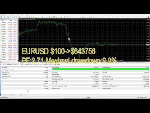 Best Expert Advisor For MT4 scalper ea free download $100 to $552537972 in 2020