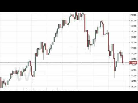 Nikkei Index forecast for the week of April 4 2016, Technical Analysis