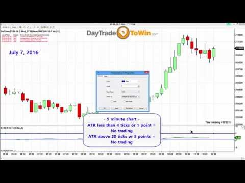 Day Trading Principles 2016 Live Webinar - Part 1