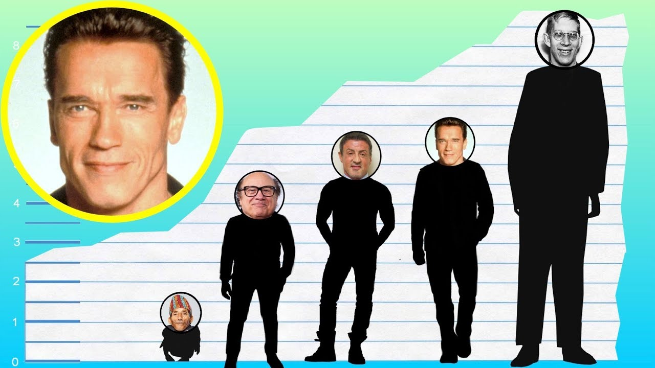 how tall is arnold schwarzenegger height comparison