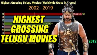 Highest Grossing Telugu Movies (Worldwide Gross in Crores)