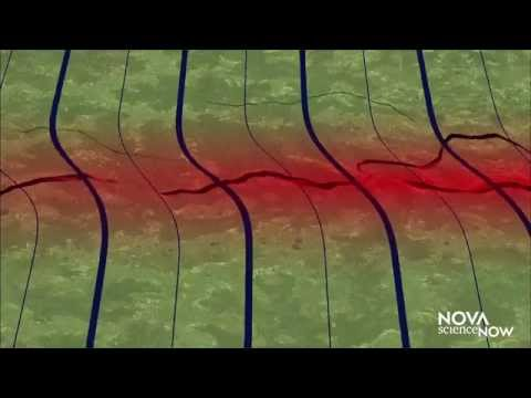 Using GPS to Study Earthquakes - Haiti Earthquake: January 2
