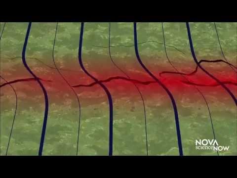 Using GPS to Study Earthquakes - Haiti Earthquake: January 2010