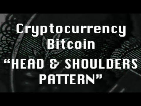 Path Chat Education: HEAD & SHOULDERS PATTERN Bitcoin Trading Strategy