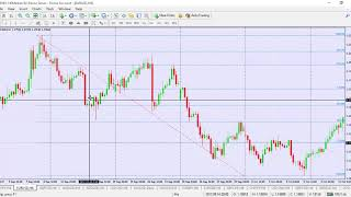 Secret of how to be profitable in the forex market and forex trading as a living.