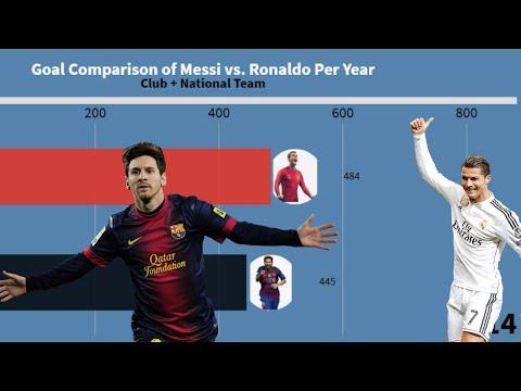 Harga Transfer Cristiano Ronaldo