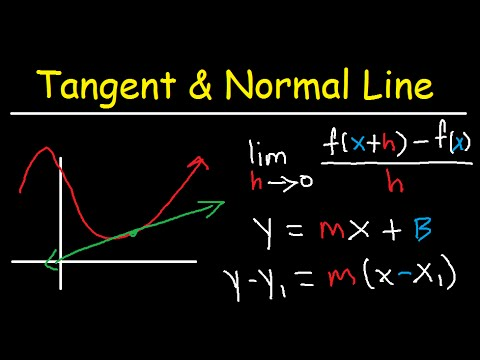 Slope and Equation of Normal & Tangent Line of Curve at Given Point - Calculus Function & Graphs