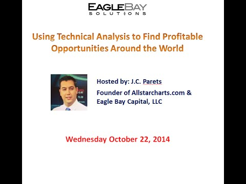 Use Technical Analysis to Find Profitable Opportunities Around the World 10-22-14