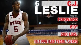 Official Highlights 2013 NBA Draft | C.J. Leslie - NC State | ACCDigitalNetwork