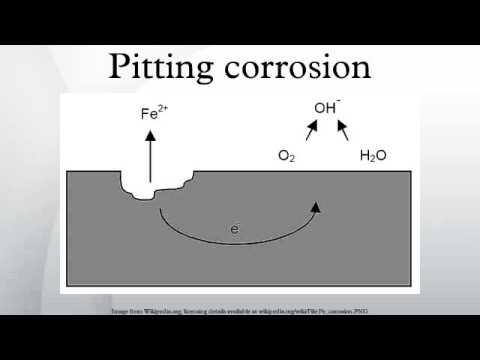 Pitting corrosion