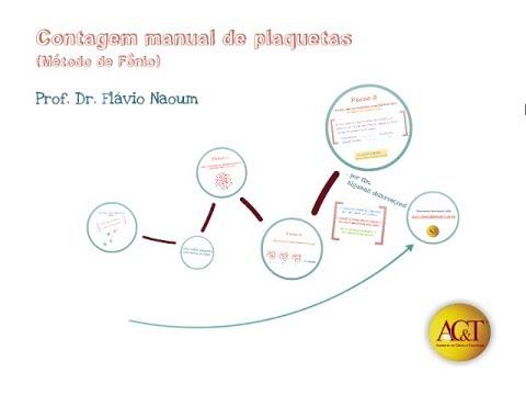 Plaquetas  - contagem manual (método de Fônio)