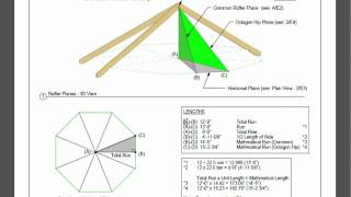 Gazebo Roof Framing - Part 1