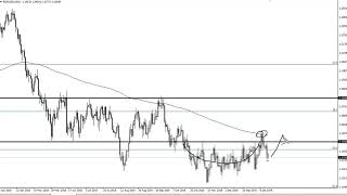 EUR/USD Technical Analysis for January 17, 2019 by FXEmpire.com