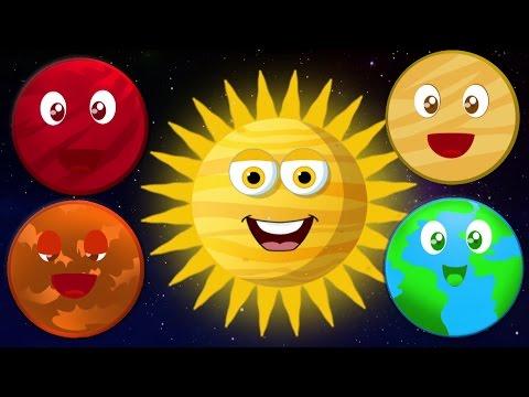 2282 mb download free planetlagu mp3 download mp3 songs planet lagu mempelajari planet nama pendidikan lagu tata surya lagu planets song stopboris Image collections