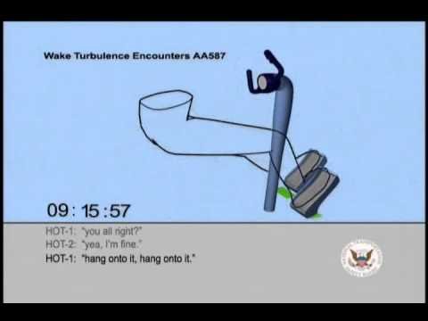In-Flight Separation of Vertical Stabilizer American Airlines Flight 587 - Wake Turbulence Encounter