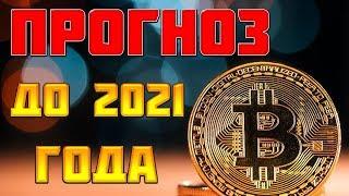 Биткоин прогноз курса на 2019, 2020 и 2021 года. Когда покупать Bitcoin