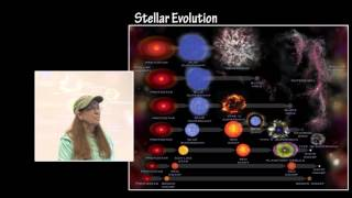 The 2016 National Science Olympiad Astronomy Event - Part5