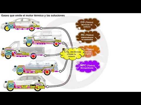 El coche del futuro no contamina y ya existe (2/7)