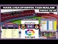 Hasil dan Klasemen Liga Spanyol Tadi Malam - Villareal VS Valladolid dan Klasemen Terbaru 03112020
