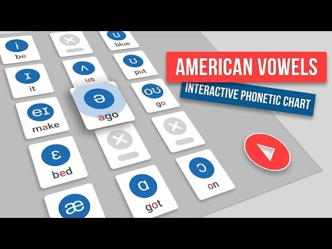 Interactive Vowel Sounds Chart: American English Pronunciation