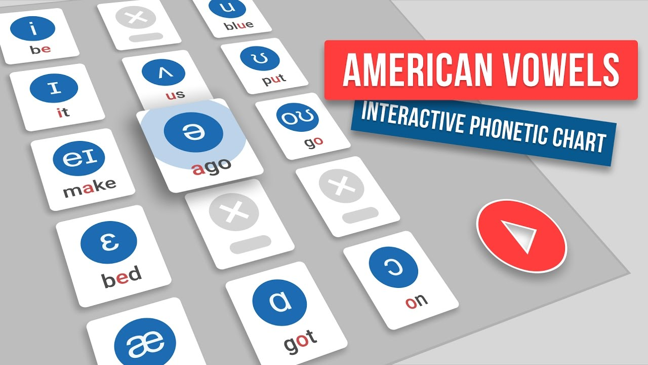 interactive vowel sounds chart  american english