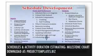 Schedules & Activity Duration Estimating & Milestone Chart: Project Management Templates