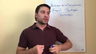 Как избавиться от внутреннего психического напряжения. Урок-1 / Артур Акопян психолог