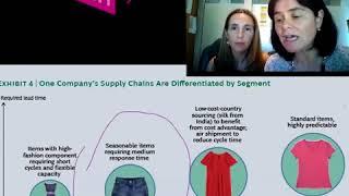 Indústria da moda de acordo com o pais de origem - FashionHUB