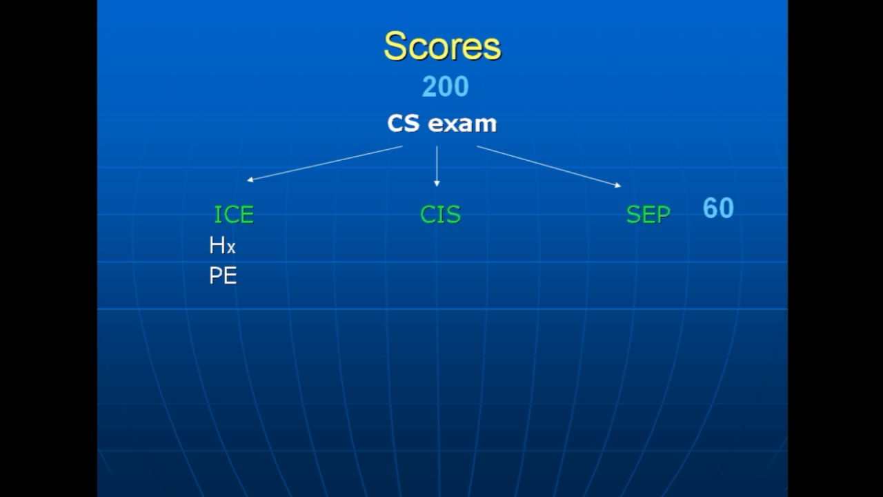 usmle step 2 cs strategies practice review