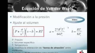 TERMO62: Ecuación de Van der Waals