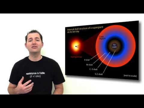 Nucleosynthesis: The Formation of Elements in the Universe