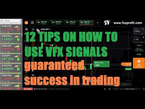 Binary Options Signals- vfxAlert. ~ AM Trading Tips