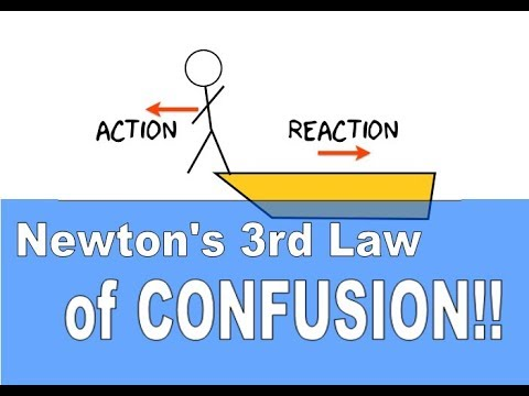 Newtons 3rd Law of Confusion