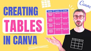 Canva: How to Create a Table