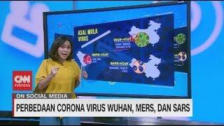 Inilah Bedanya Corona Virus 2019-NCov, MERS & SARS