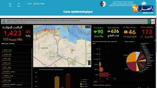 """الحصيلة النهائية لتفشي فيروس """"كورونا"""" في الجزائر إلى غاية أمسية اليوم"""