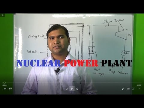nuclear power plant in hindi