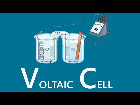 Voltaic Cell Using Copper And Magnesium - Principle + Full Explanation