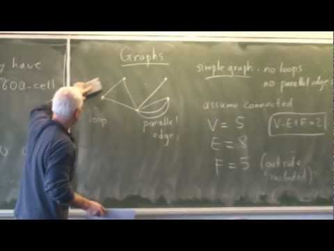 AlgTop9: Applications of Euler's formula and graphs