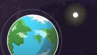 علوم الروح 12 ~ فيلم تاريخ البشرية _ Spirit Science 12 ~ The Human History Movie
