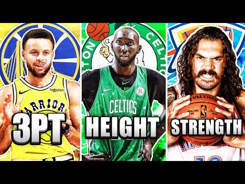 BEST NBA PLAYER FROM EACH MAJOR CATEGORY